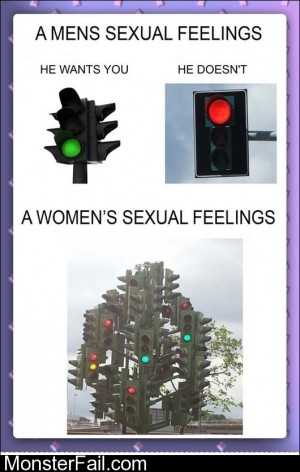 Men And Womens Sexual Feelings