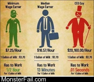 The Value Of Your Work