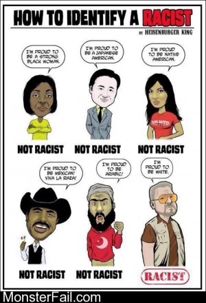 How To Identify A Racist