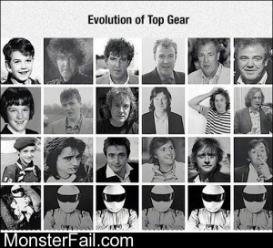 Evolution Of Top Gear