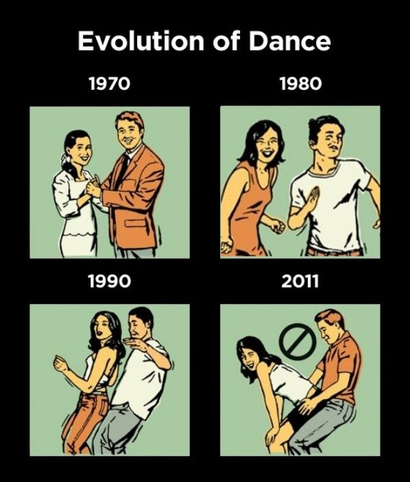 Evolution_Of_Dance